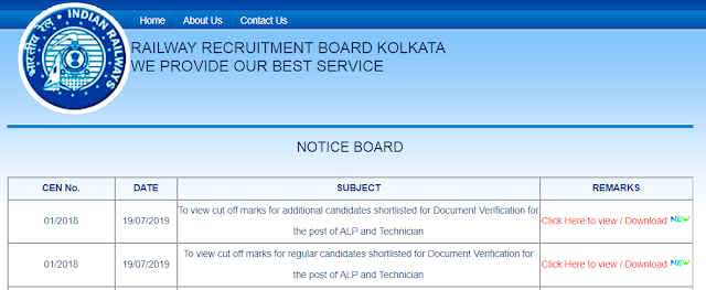 Cut Off marks for shortlisted for Document Verification for the post of RRBALP and Technician