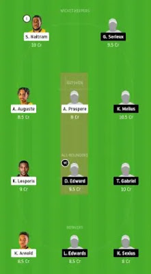 GICB vs CCMH Dream11 team prediction