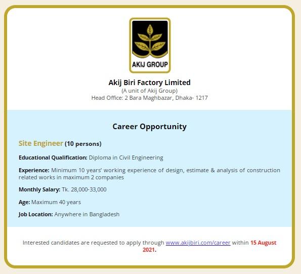 আকিজ গ্রুপে সাইট ইঞ্জিনিয়ার পদে চাকরি দিচ্ছে - আকিজ গ্রুপে নিয়োগ বিজ্ঞপ্তি ২০২১-২০২২ - Akij Group Job Circular 2021-2022
