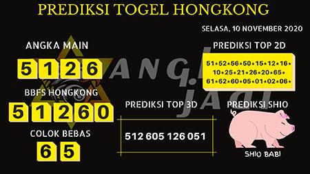 Prediksi Togel Angka Jitu HK Selasa 10 November 2020