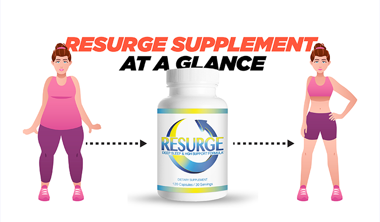 Resurge Weight Loss Supplement #infographic