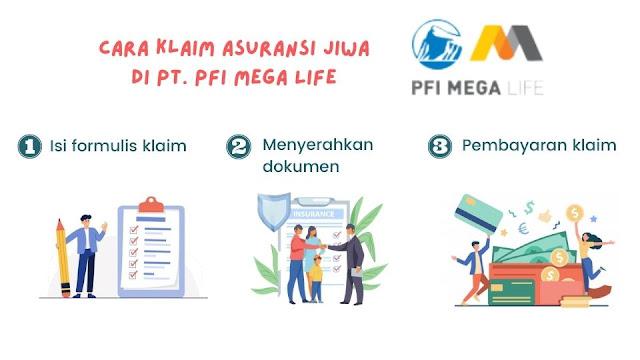 Cara Klaim Asuransi Jiwa Mega Life