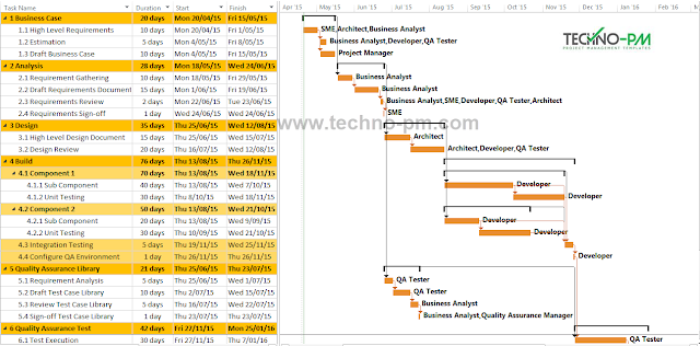 project plan template, software project plan