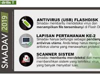 Download Software Antivirus Smadav Pro 12.8 terbaru 2019