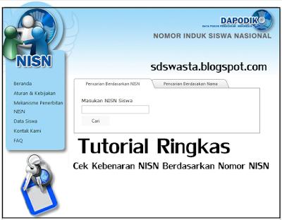 Cek Kebenaran NISN Berdasarkan Nomor NISN Tugas Operator Sekolah