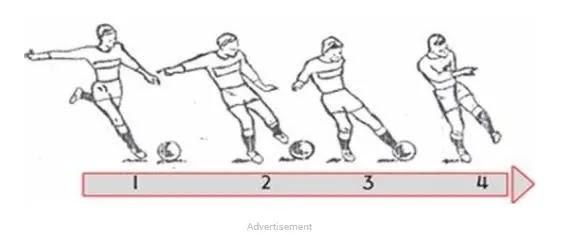 Hướng dẫn các kỹ thuật bóng đá nâng cao