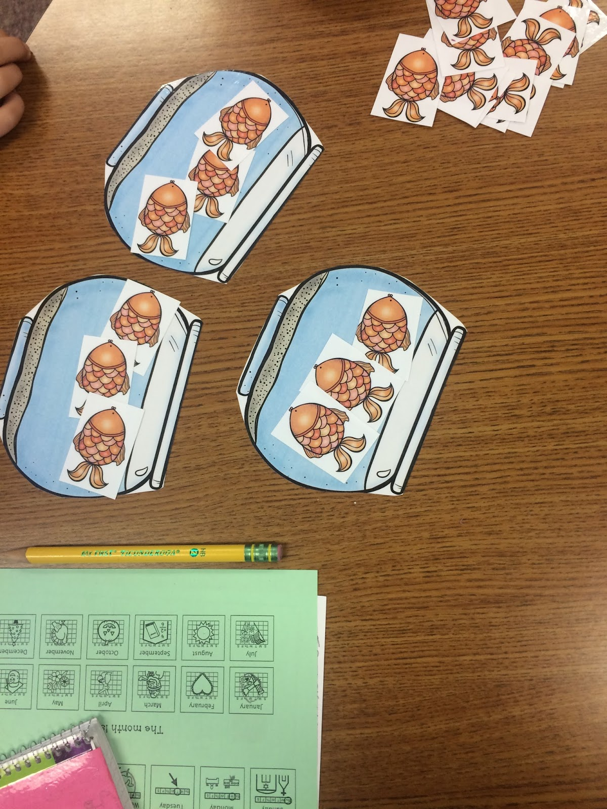 Teaching The Concept Of Multiplication To Students With