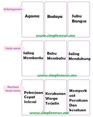 keragaman, kerjasama dan manfaat kerjasama www.simplenews.me