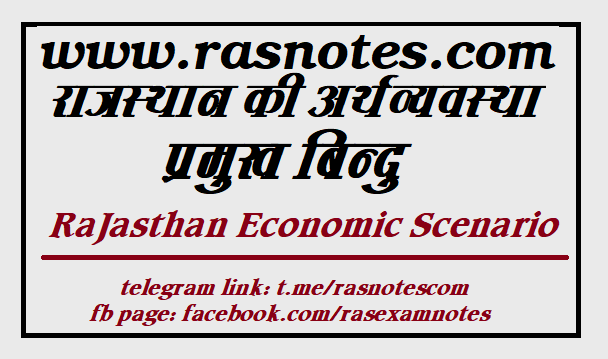 Economic Scenario of Rajasthan in hindi [Updated]