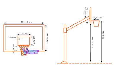 Gambar Keranjang (Ring) Dan Papan Pantul Lapangan Bola Basket Beserta Ukurannya