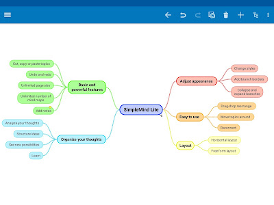 تطبيق SimpleMind Lite, تحميل برنامج simple mind Pro, تحميل برنامج simple mind free للكمبيوتر, تحميل برنامج SimpleMind للكمبيوتر مجانا, Simple Mind Pro APK, برنامج خرائط ذهنية, تحميل برنامج imindmap بالعربي, برنامج الخرائط الذهنية للاندرويد, Text 2 Mind Map عربي