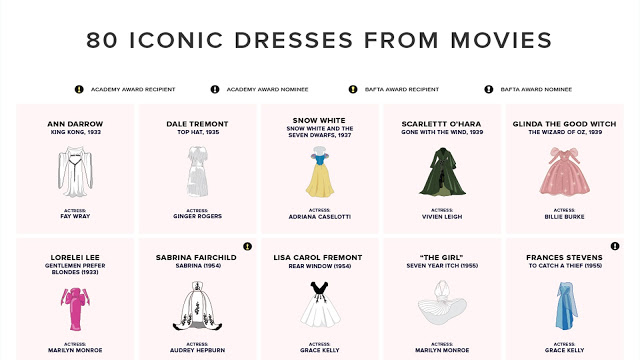 80 Iconic Dresses from Movies That Might Just Inspire Your Next Party Look #infographic