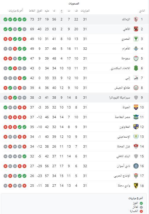 بث-مباشر-لمباراة-الأهلي-VS-المصري-البورسعيدي-بالدوري-المصري-الممتاز