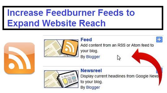 Increase Feedburner Feeds Posts