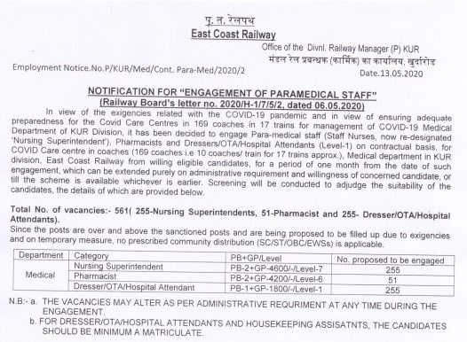 East Coast Railway Paramedical Staff Recruitment Notification