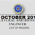October 2019 Agricultural and Biosystems Engineer Board Exam Result