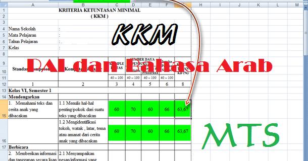 Kkm Fiqih Mts Kelas 7 8 9 Kurikulum 2013 Dan Ktsp Format