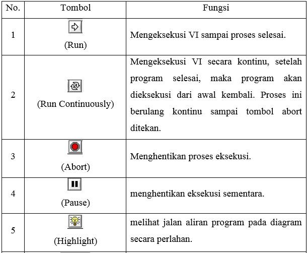 fungsi menu bar pada labview