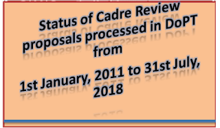 cadre-review-proposals-status-dopt-upto-31st-july-2018