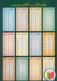 صور جدول الضرب