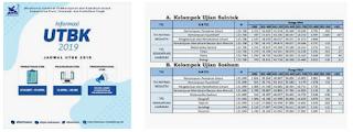 Rekapitulasi Perhitungan Skor UTBK 2019-2020 Terbaru