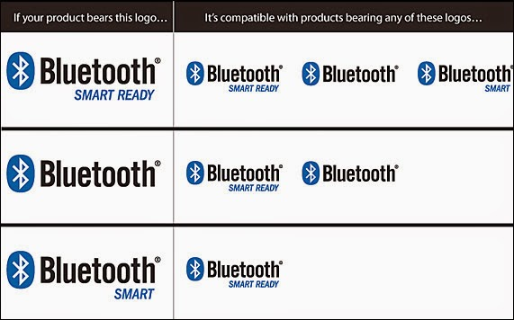 The 3G4G Blog: Different flavours of Bluetooth: 4.0, 4.1