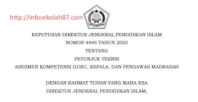 JUKNIS AKG AKK DAN AKP Madrasah Tahun 2020