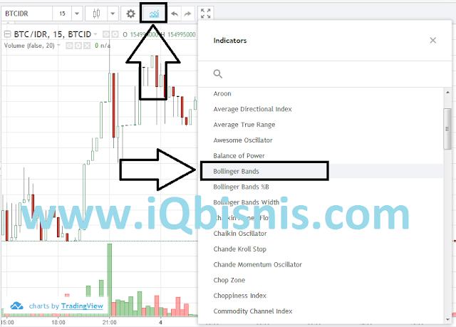 rahasia trading bitcoin agar profit