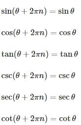 Trigonometry Formula  Trigonometry all Formulas List
