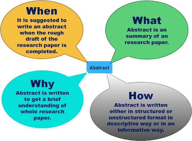 How to Write an Abstract for a Research Paper? What is an abstract?