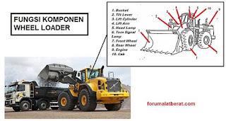 komponen wheel loader