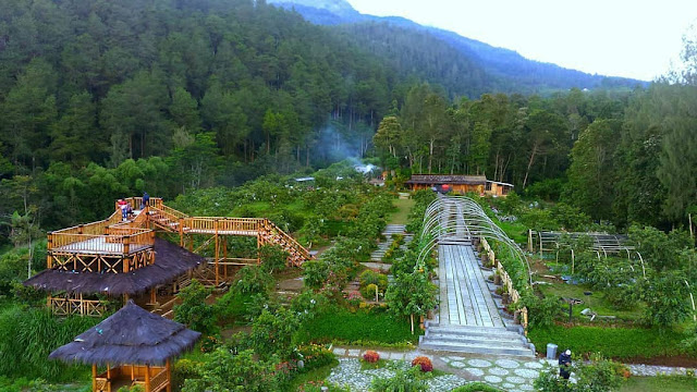 Lokasi Agrowisata Kopeng Gunungsari