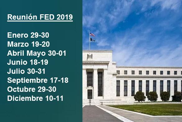Calendario Reuniones Reserva Federal