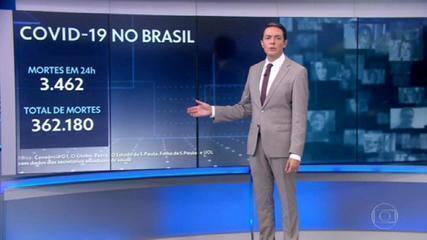 O Brasil tem mais de 362 mil mortos por Covid; média móvel de óbitos fica acima de 3 mil pelo 5º dia