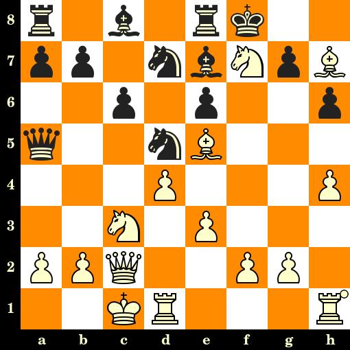 Les Blancs jouent et matent en 3 coups - Etienne Vezer vs John O'Hanlon, Hastings, 1931