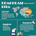 Infografis Resensi Intensif 3: Demokrasi Kita