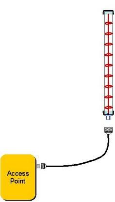 Cara Membuat Antena Omni Dengan Bahan-bahan Sederhana