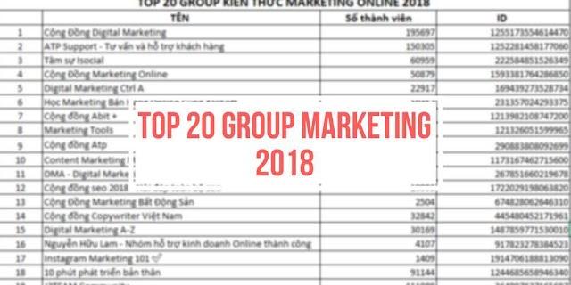 CHIA SẺ 20 GROUP MARKETING ONLINE HOẠT ĐỘNG SÔI NỔI NHẤT 2018  - SƯUTẦM