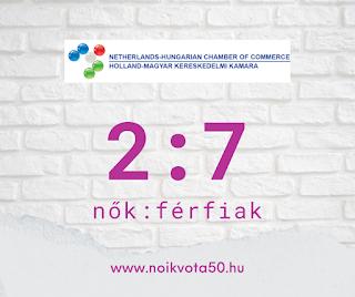 A Holland-Magyar Kereskedelmi Kamara vezetői között 2:7 a nők és férfiak aránya #KE59