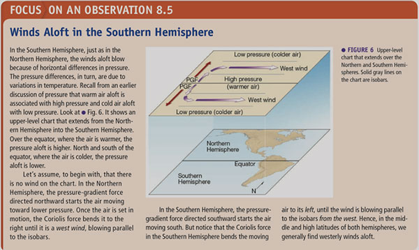 "Wind direction, including Coriolis effects, in both hemispheres (Source: Ahrens & Henson,  ""Meteorology Today"")"