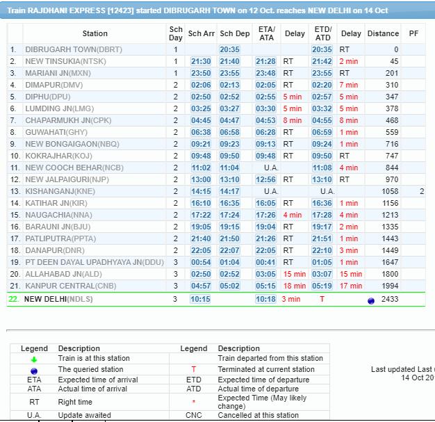 status train online