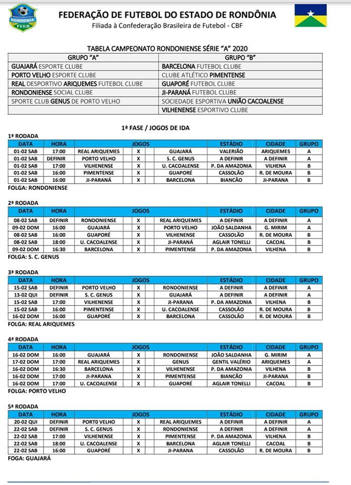 Tabela do 1º Turno do Rondoniense 2020, jogos de ida.  (Foto: FFER)