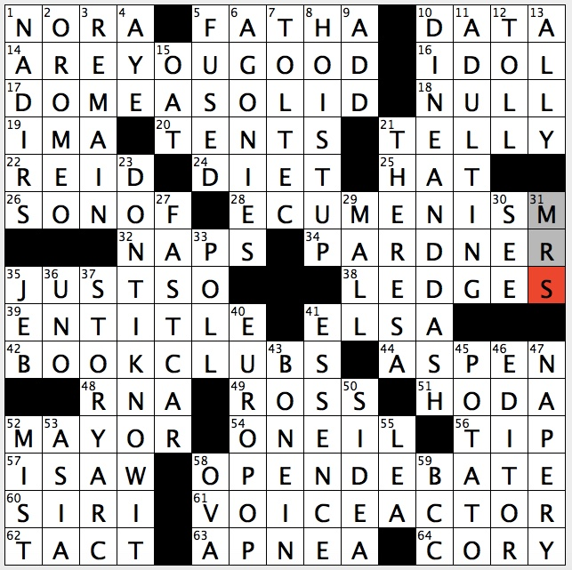 Rex Parker Does The Nyt Crossword Puzzle Nickname In Early Jazz Piano Fri 6 7 19 Early Nahuatl Speaker Outline In Arby S Logo
