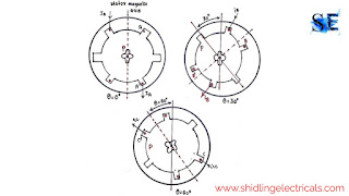 Stages In Stepper Motor