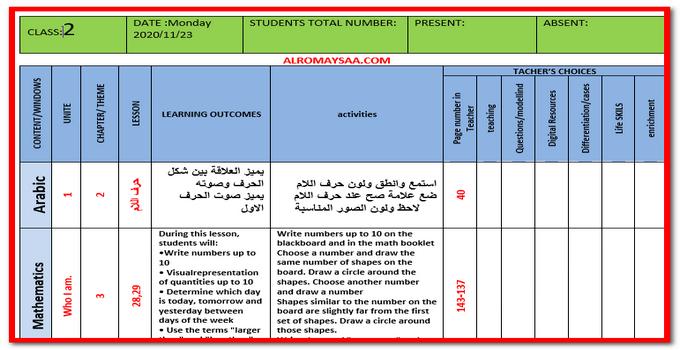 تحضير المستوى الثانى لغات ليوم الاثنين 23 نوفمبر