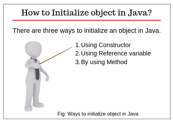 Object initialization in java
