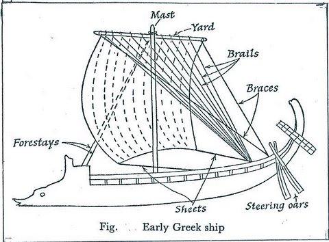 Viking Ship Diagram