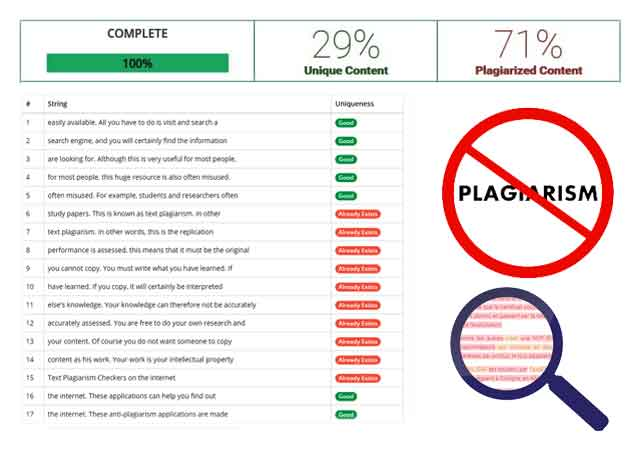 Best Plagiarism Checker List - Duplichecker - Plagscan