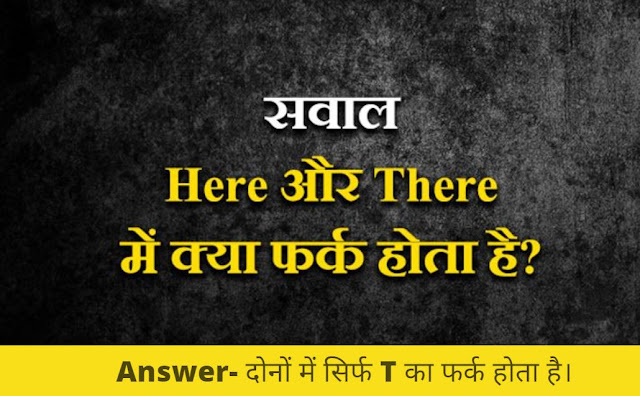 IAS Question and Answer