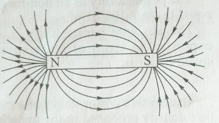 magnetic fields line